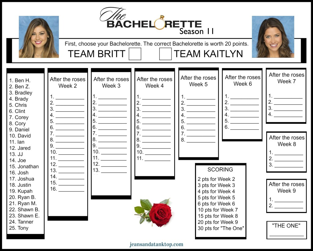 Bachelorette Bracket Season 11 - UPDATED