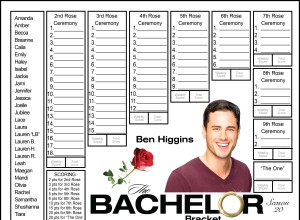 photo about Printable Bachelor Bracket known as Bachelor Bracket - Period 23 - Colton Underwood - Denims and