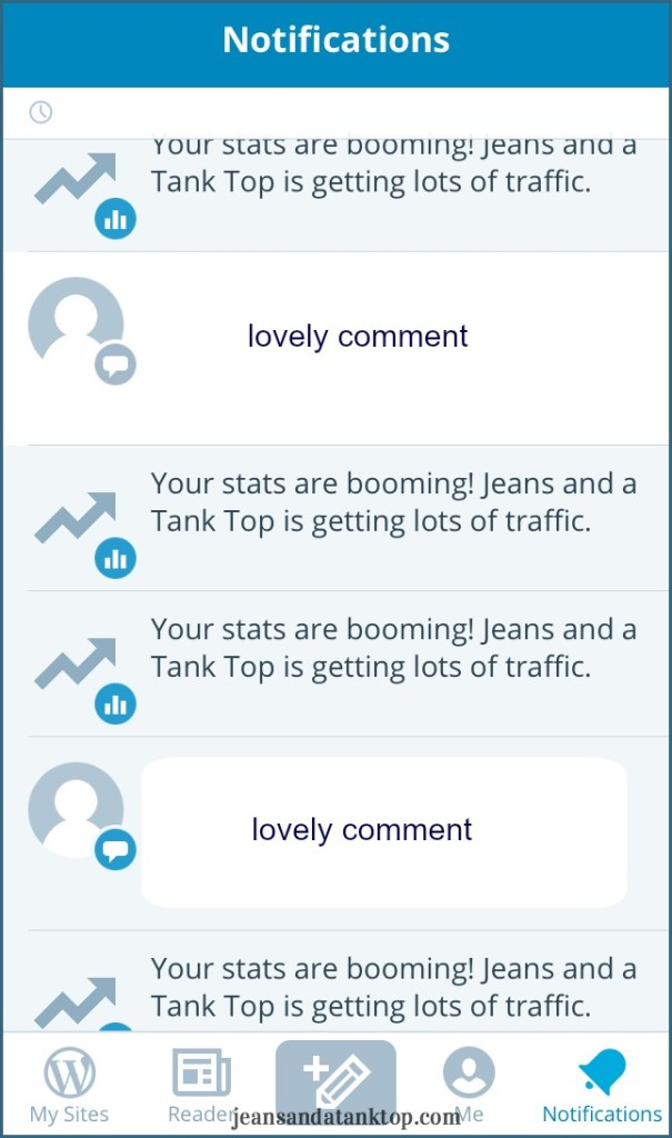 Wordpress Notification Stats are booming