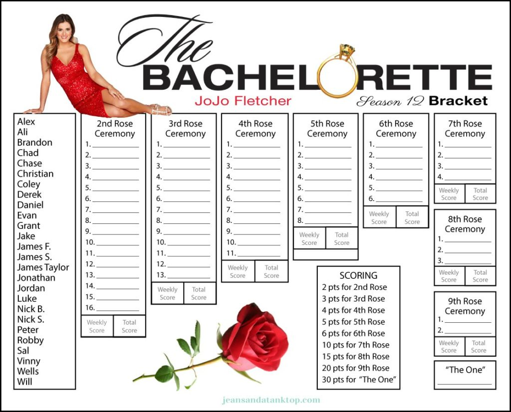 JoJo Fletcher Bachelorette Bracket Season 12