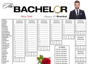 The Bachelor Bracket Nick Viall Season 21