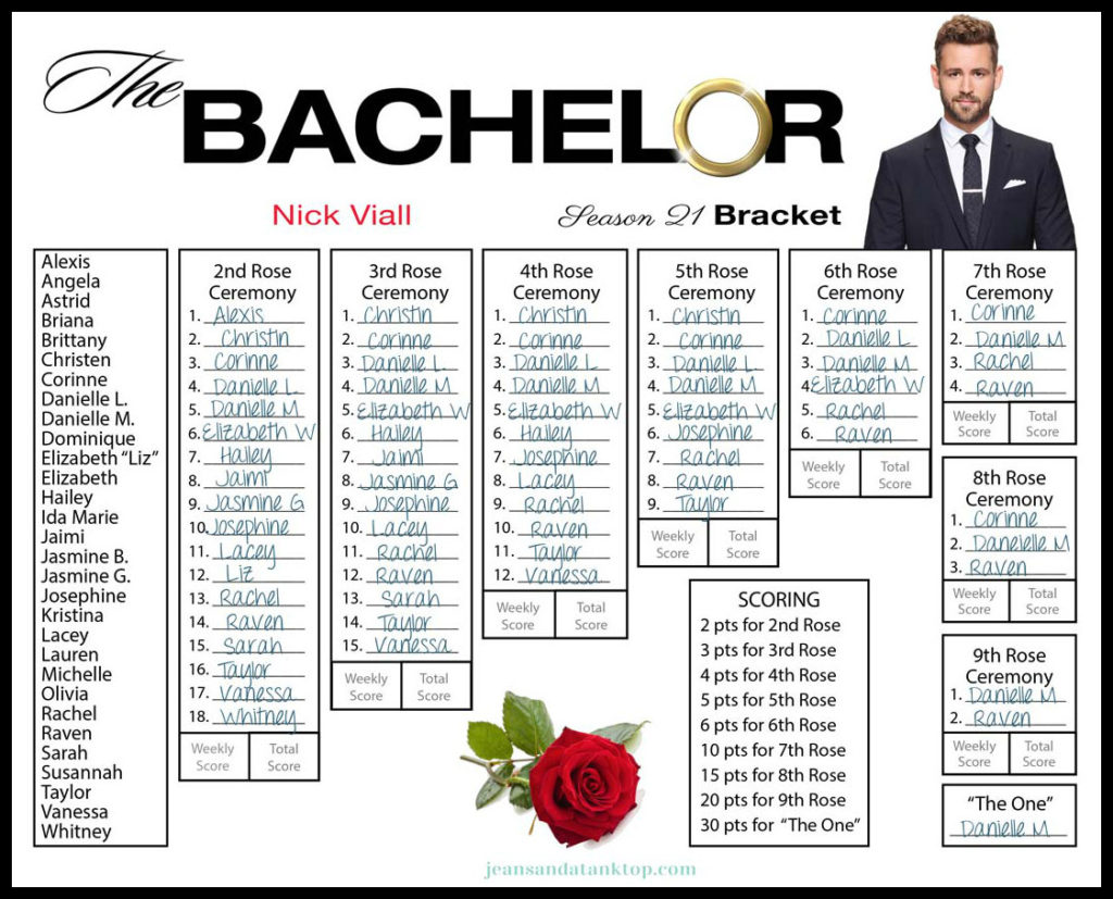 Bachelor Nick Viall Bracket completed Season 21