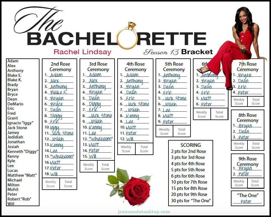 Completed Bachelorette Bracket Rachel Season 13 Picks
