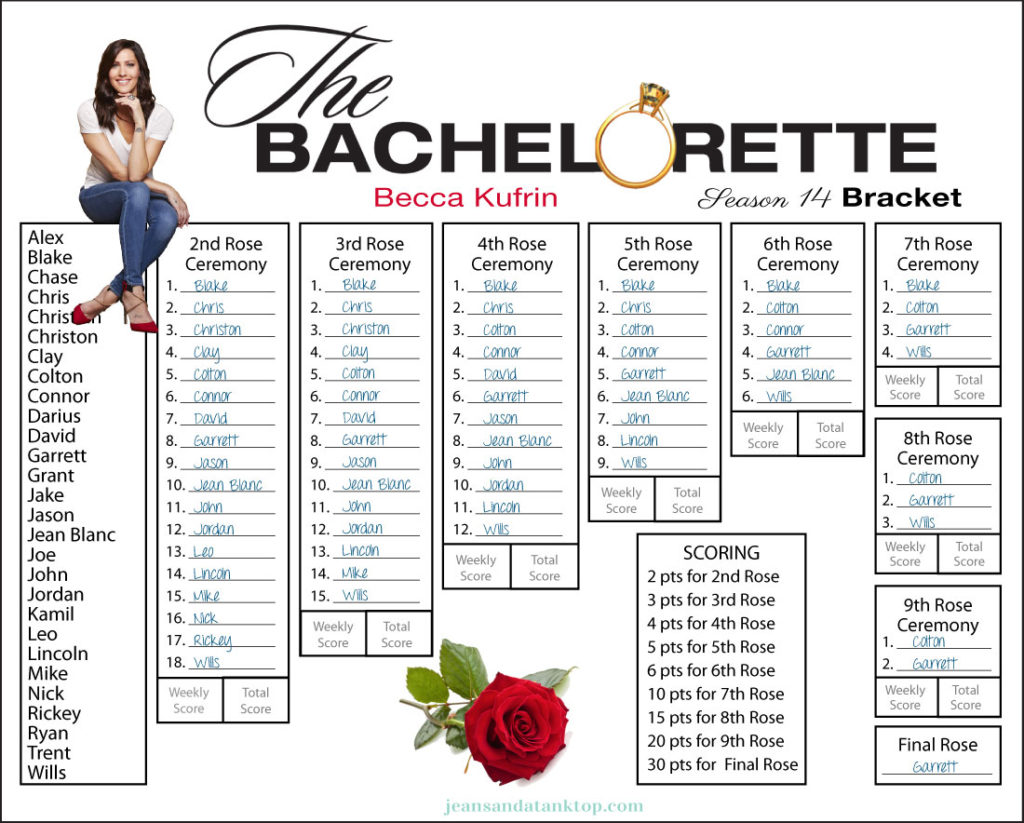 Bachelorette Bracket Becca Season 14 Filled In