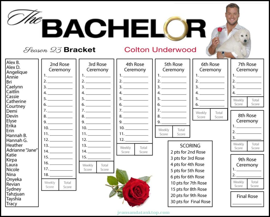 picture about Bachelor Bracket Printable Nick titled Bachelor Bracket - Time 23 - Colton Underwood - Denims and