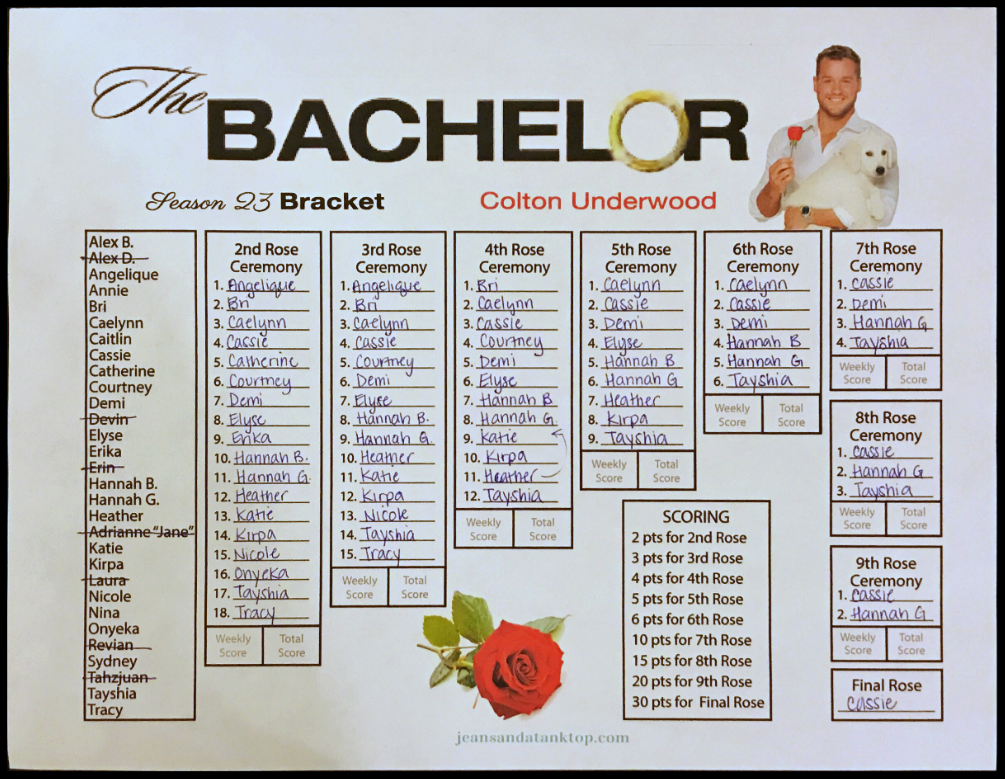 Bachelor Colton Bracket Picks