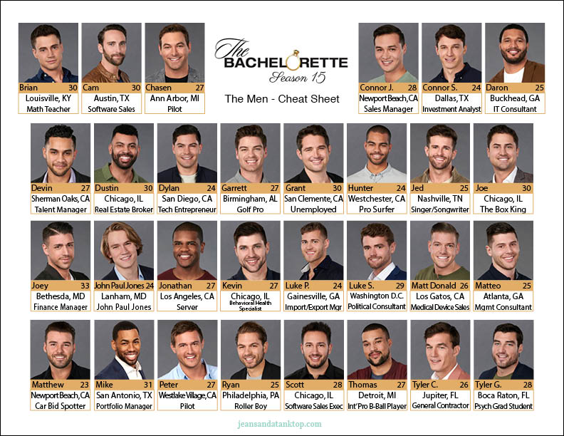 Bachelorette Bracket Hannah Brown Season 15 Men Cheat Sheet
