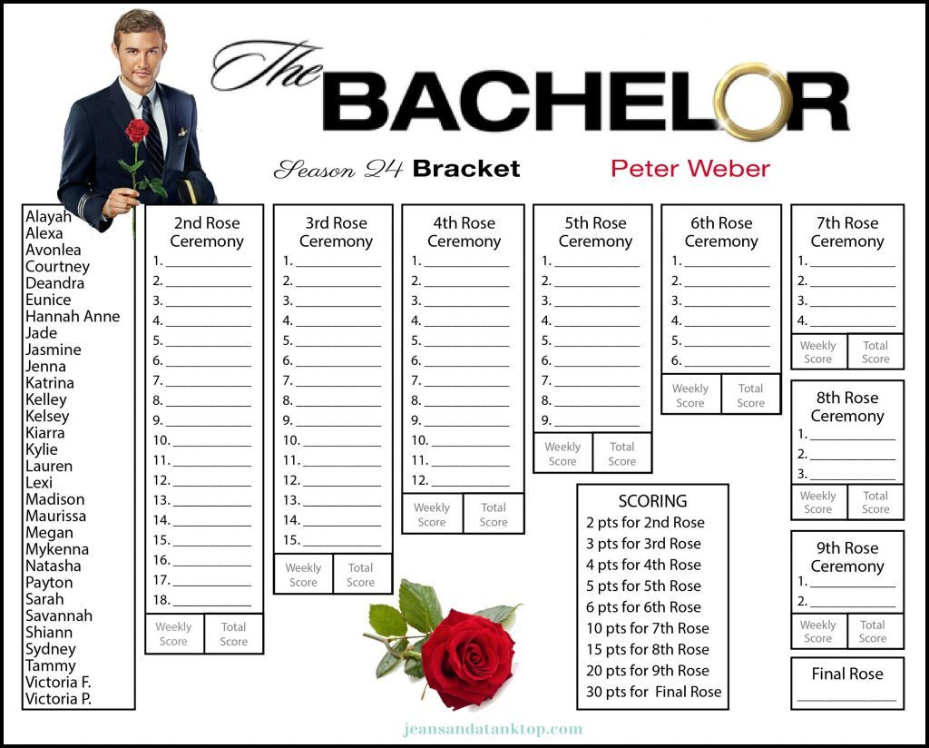 Peter Weber Bachelor Bracket