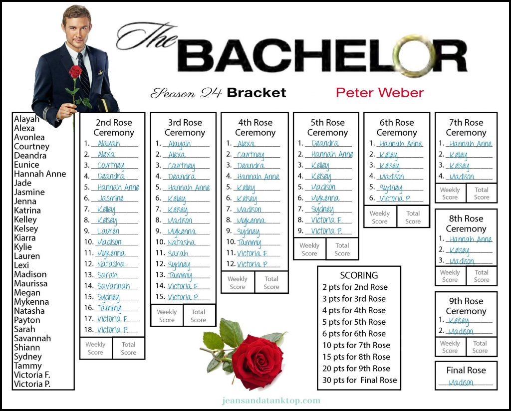 Jeans and a Tank Top predicts Bachelor Bracket Peter Weber
